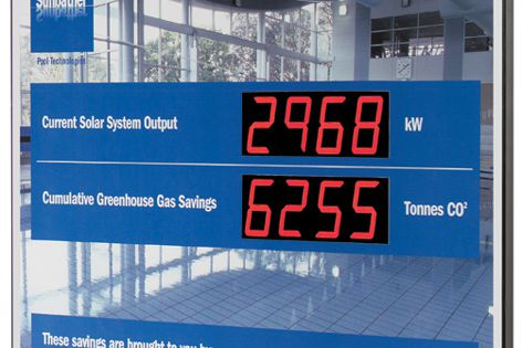 The Greenhouse Gas Monitor displays the energy saved by installing a pool solar heating system.